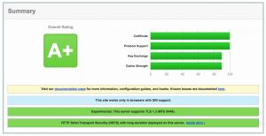 Highedwebtech.com SSL Test results